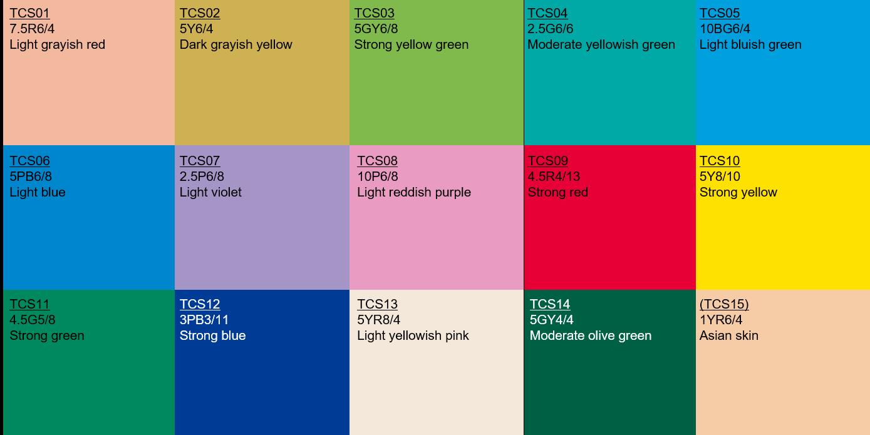 CRI R 1-15 Colour Chart